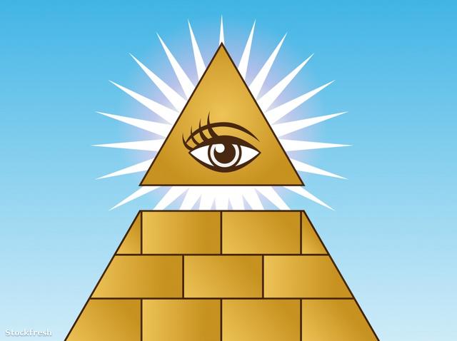 Az Illuminátusok mindent látó szeme