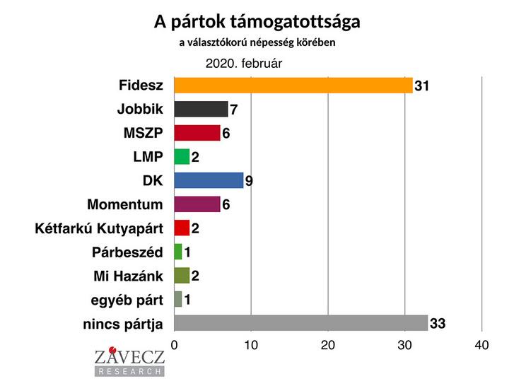 partok-tamogatottsaga-valasztokoru-1200x900-2020.02