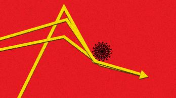 Mekkora léket üt a gazdaságon a koronavírus?