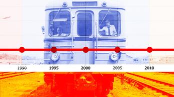 Értelmetlen infografikák: hány légkondis 3-as metró járt 1976 óta? És mennyi fog?