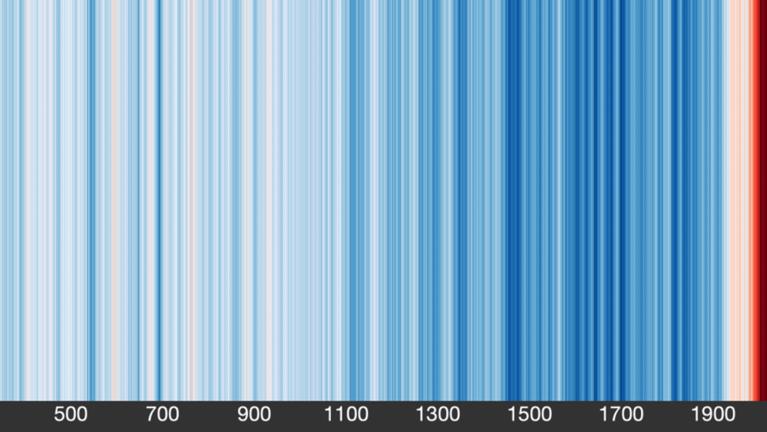 2000 év éghajlata, ahogy azt még nem láttuk