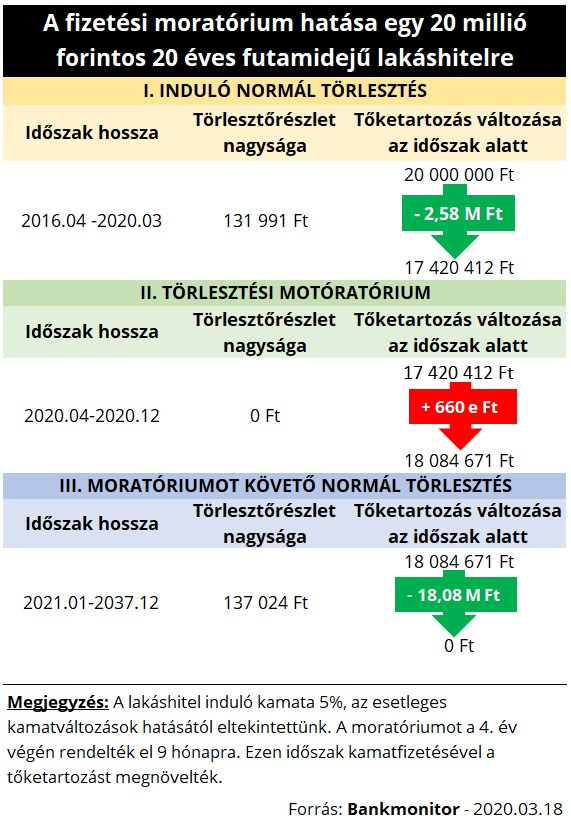 Fizetési moratórium v5