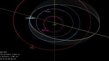 40 méteres aszteroida száguld a Föld felé