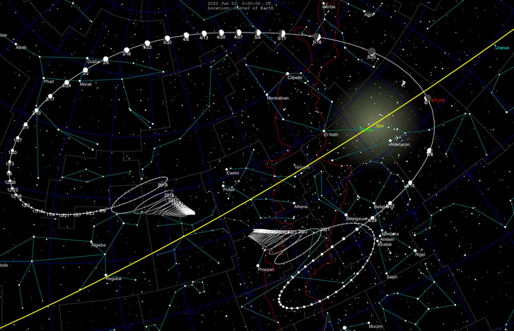 Az üstökös pályája