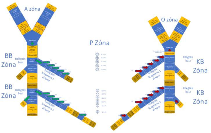 Dr. Kozlovszky – Példa megvalósítás tömeg-lélegeztető rendszer kiépítésére (egyetlen szegmens esetén)