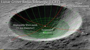 A Hold túlsó oldalán, egy kráterbe tervez űrteleszkópot a NASA