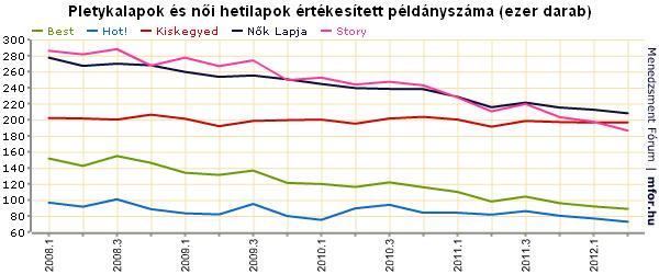 chart id 513 2012 08 22t16 23 37 02 00.png