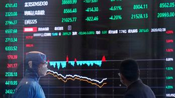 Gazdasági Rorschach-teszttel indul a kilábalás Kínában