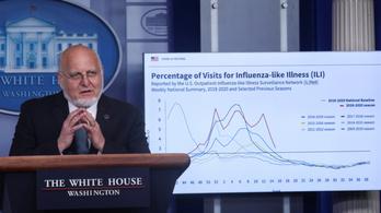 Már a második, erőteljesebb járványhullámtól tartanak Amerikában