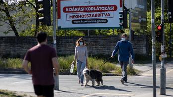 A magyarok harmada amint lehet, utazna a járvány után