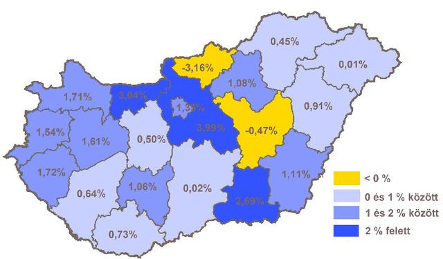 Cégszám változás 2011. aug. 1 és 2012. aug. 1. között megyénként