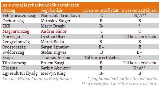 globalfinanceeuropai120828.png