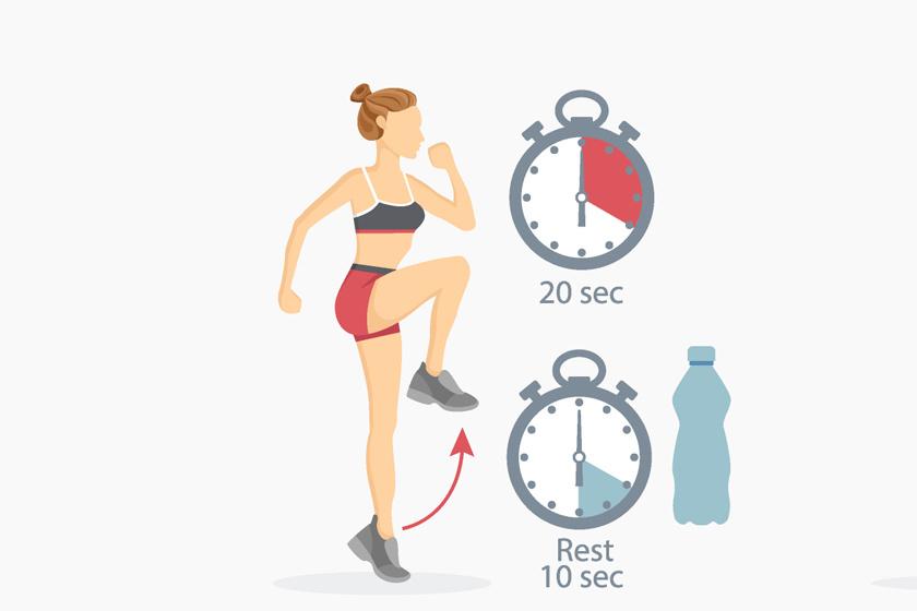 Fuss helyben, magas térdemeléssel 20 másodpercig, majd iktass be egy 10 másodperces pihenőfázist.