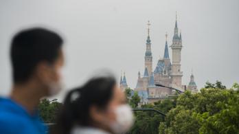1,4 milliárd dollárt bukott a Disney a bezárt parkok és mozik miatt