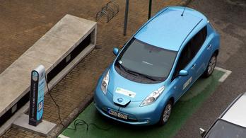 Akár 2,5 millió forint ingyenpénz jár majd elektromos autóra az új támogatási programban