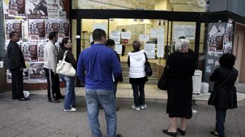 Tovább nőtt a munkanélküliség, 136 ezerrel csökkent a foglalkoztatottak száma