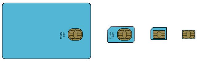 Teljes, mini, micro és nano SIM modulok