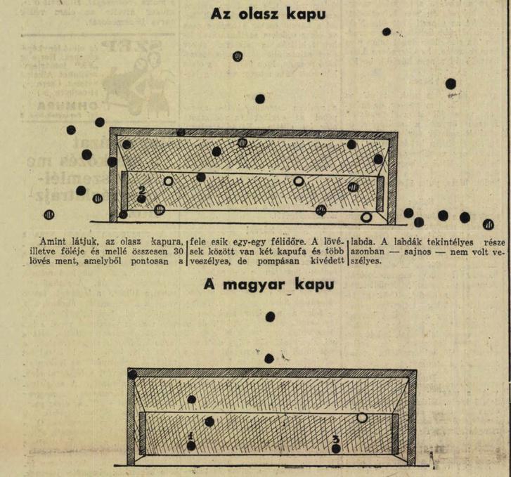 Nemzeti Sport, 1936. június (28. évfolyam, 107-127. szám)1936-06-02 / 107. szám Arcanum adatbázis