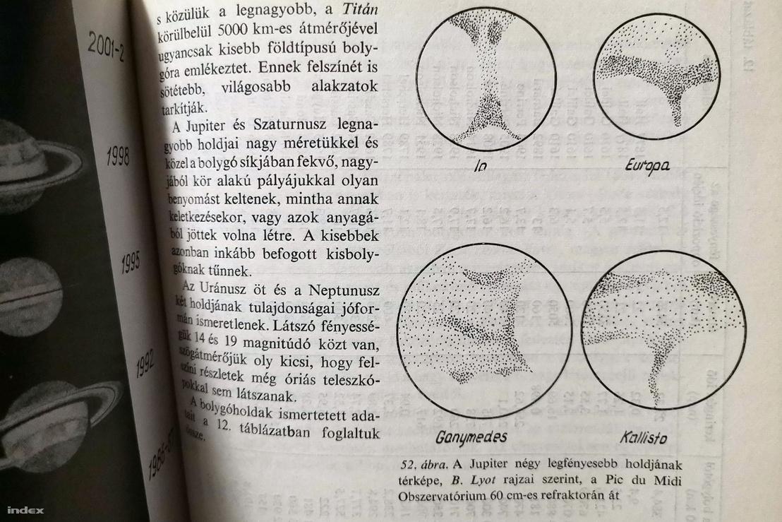 A Galileo-holdak A távcső világa című csillagászati szakkönyvben (szerk.: Kulin György, Róka Gedeon, Gondolat Kiadó, Budapest, 1975)