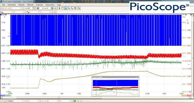 Kék – testvezérlés; piros – mágnesszelep áramfelvétele; zöld – töltőnyomás-érzékelő jelfeszültsége; barna – szabályozott vákuum