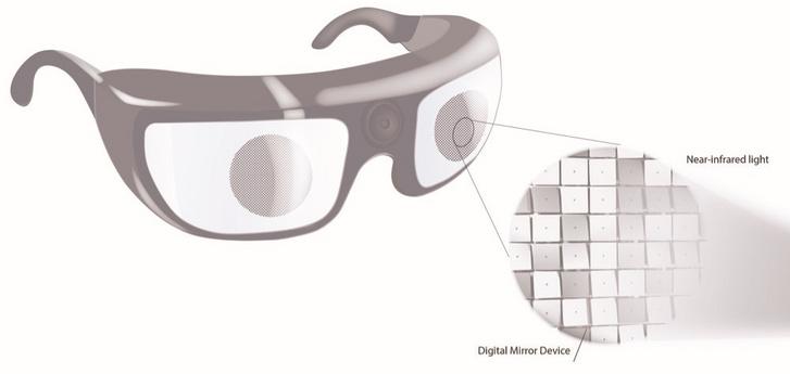 Az infravörös fényt vetítő bionikus szemüveg