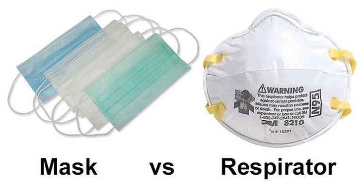 Az egyszerű, sík anyagból készült maszkot hívják angolul maszknak, a formázott, komolyabb tudású maszkot pedig respiratornak
