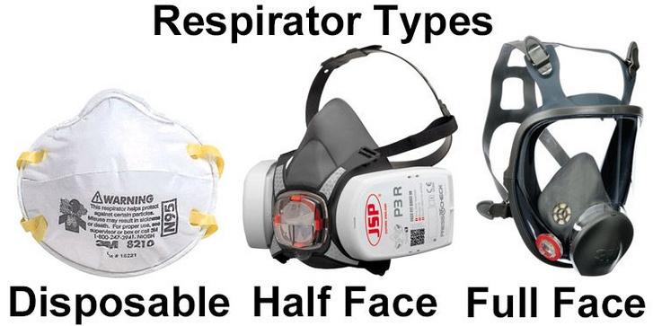 Magyarul mindent maszknak hívunk, de az angolban a komolyabb légzésvédőket már Respiratornak hívják. Vannak eldobhatók, az arc felét és a teljes arcot takaró, plexivel védő respiratorok