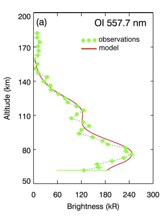 A zöld fényt kibocsátó oxigén jelenlétét műszeres mérésekkel igazolta a TGO Nomad spektrométere