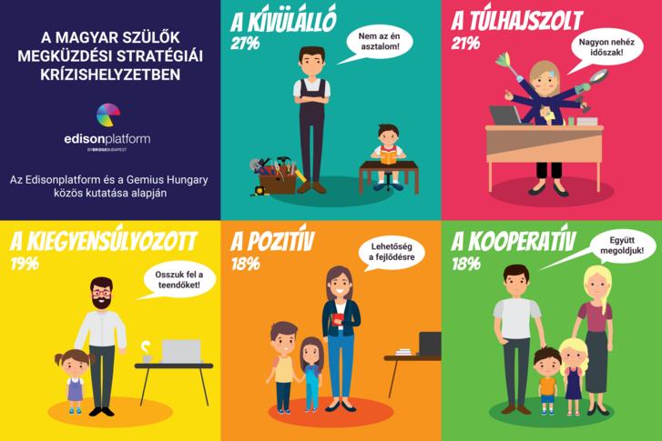 Edisonplatform Gemius Hungary kutatas.png