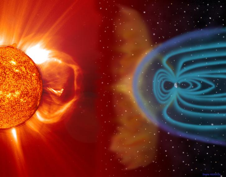 Az űridőjárás kutatásának központi témája a Nap és a Föld közti kapcsolat
