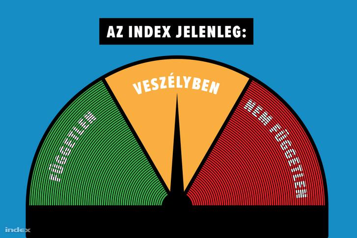 index-veszelyben