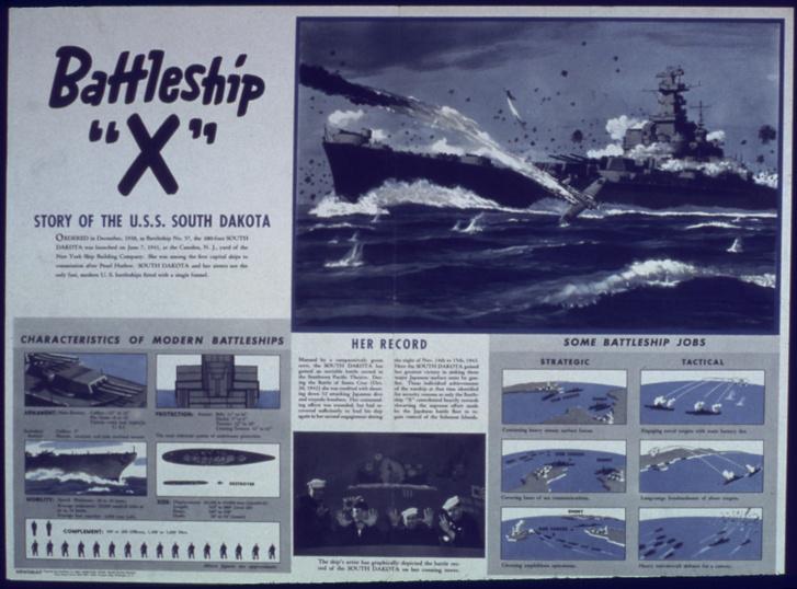 Miután a Japán Birodalmi Haditengerészet azt hitte, hogy elsüllyesztette a USS South Dakotát, a lapok a hajót már csak X Csatahajónak hívta.
