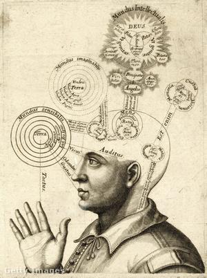 Az emberi gondolkodásért felelős területek illusztrációja körülbelül 1650-ből, beleértve a négy érzéket, a képzeletet, az érzelmet és az Istenbe vetett hitet