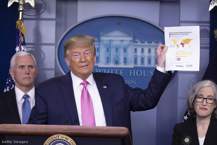 Donald Trump sajtótájékoztatója 2020. február 26-án.
