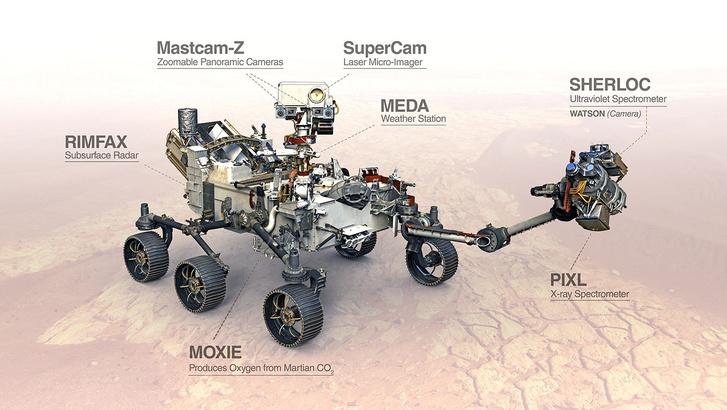 A marsjárón található eszközök.