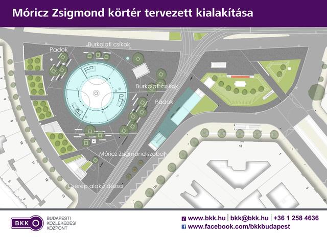 Móricz-Zsigmond-körtér-tervezett-kialakítása