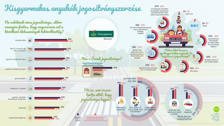 groupama infografika final