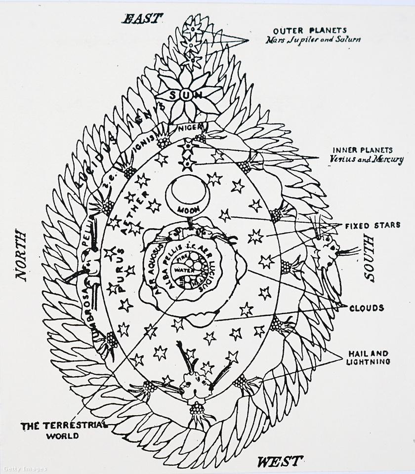 Hildegárd első ismert ábrázolása a világegyetemről.