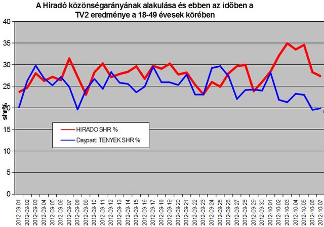 graf1