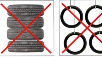 Hogyan tároljam a gumimat?