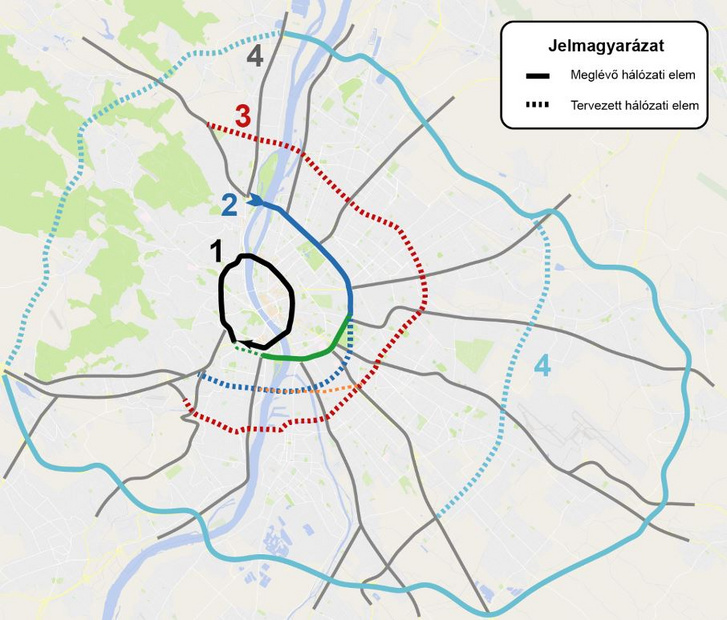 A Budapesti Mobilitási Terv közúti gerinchálózata