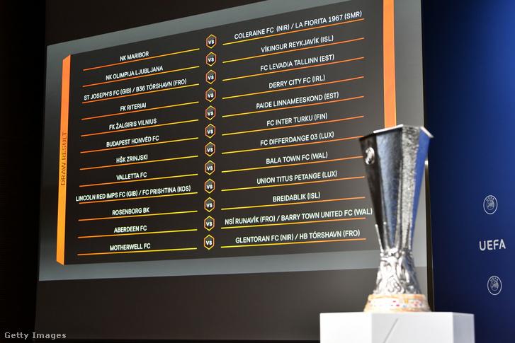 Az Európa-liga első selejtezőkörének sorsolása 2020. augusztus 10-én, Nyonban.