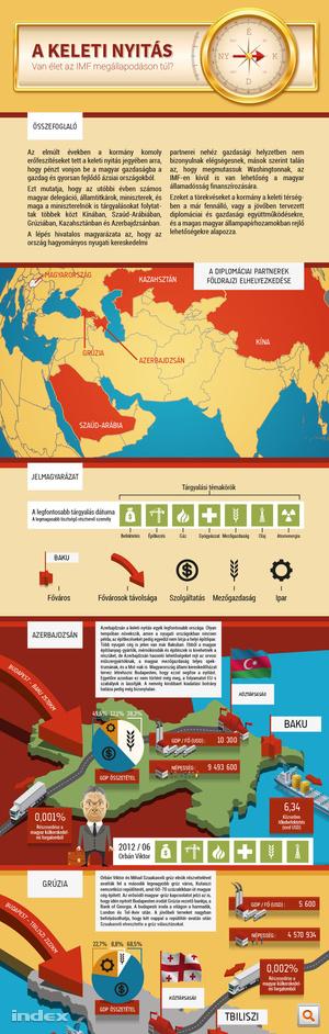 Kattintson az infografikáért!