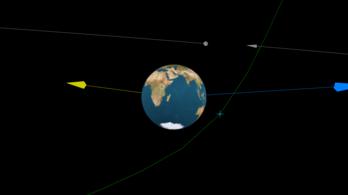 Ilyen közel a Földhöz még nem láttunk aszteroidát elszáguldani