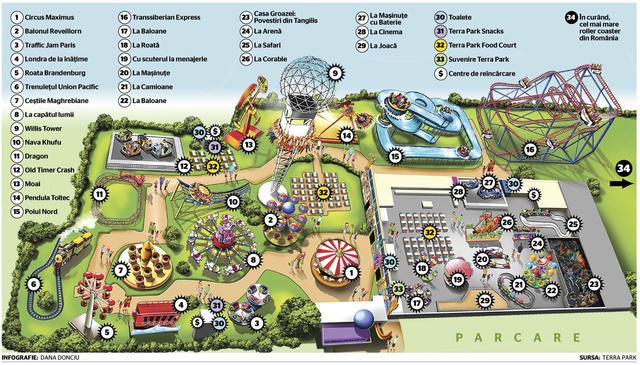 Térkép a Terra Parkról