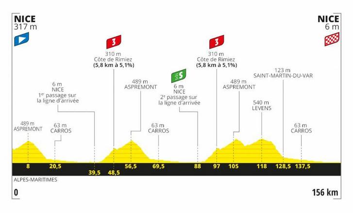 A Tour de France 1. szakasza