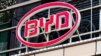 A maszkeladás miatt lett nyereséges a BYD az első fél évben