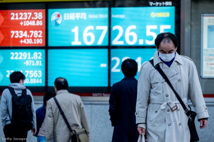Nikkei átlagindexe Tokióban a koronavírus-járvány idején 2020. március 18-án