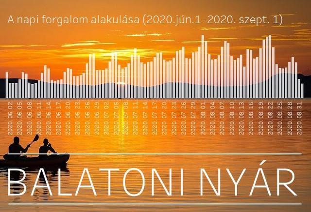 LocSight Balaton (002)