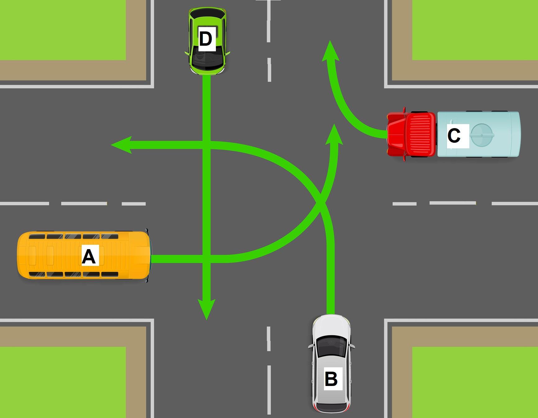 Mi a helyes haladási sorrend az egyenrangú útkereszteződésben?